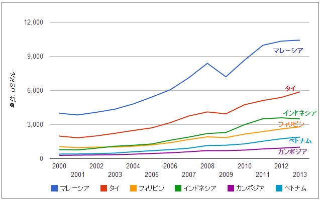 graph_suzuki_05_01