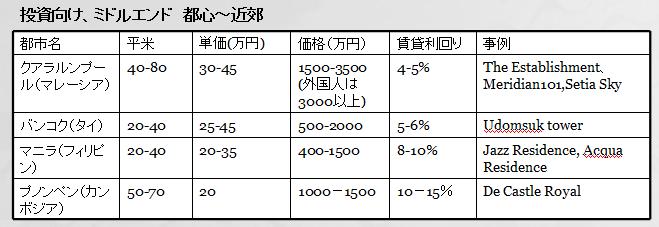 graph_suzuki_05_02