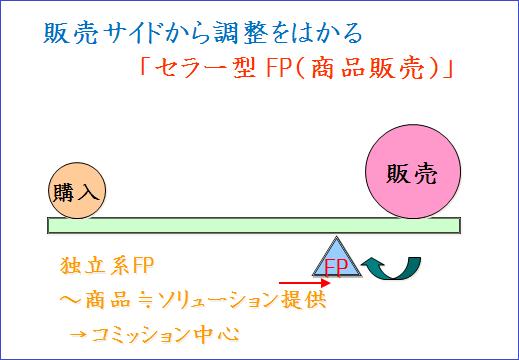 引用:実務家FPネットワーク・マイアドバイザーズ.jp